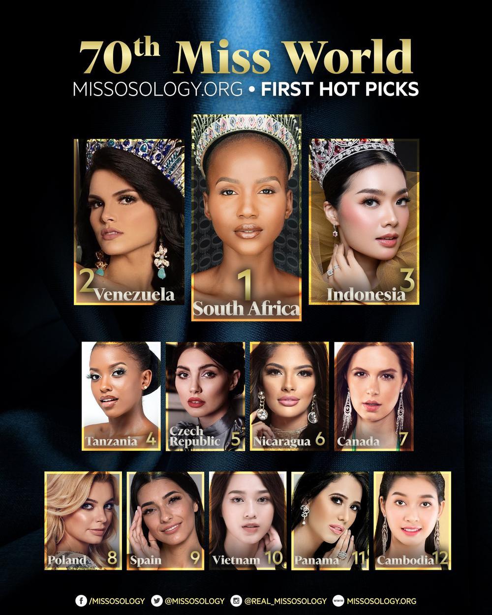 Hoa hậu Việt Nam Đỗ Thị Hà được Missosology dự đoán lọt Top 10 Miss World 2021 Ảnh 1