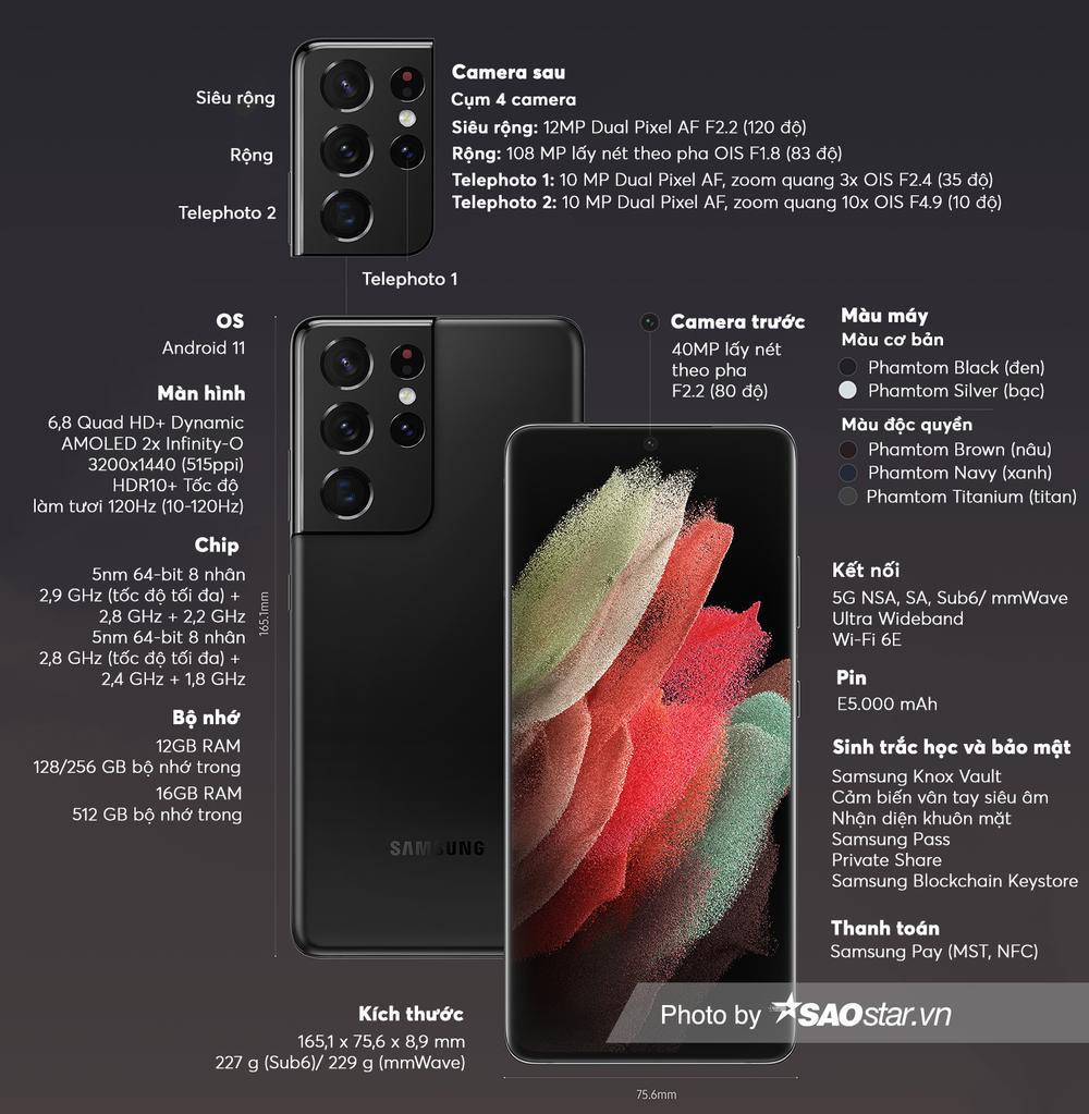 Cận cảnh series Galaxy S21 tại Việt Nam: Đẹp quá Samsung ơi! Ảnh 14