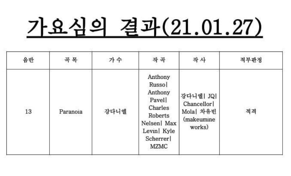 Bị fan 'nắm thóp', Kang Daniel 'hoảng loạn' lỡ spoil luôn tên ca khúc comeback trên sóng livestream Ảnh 6