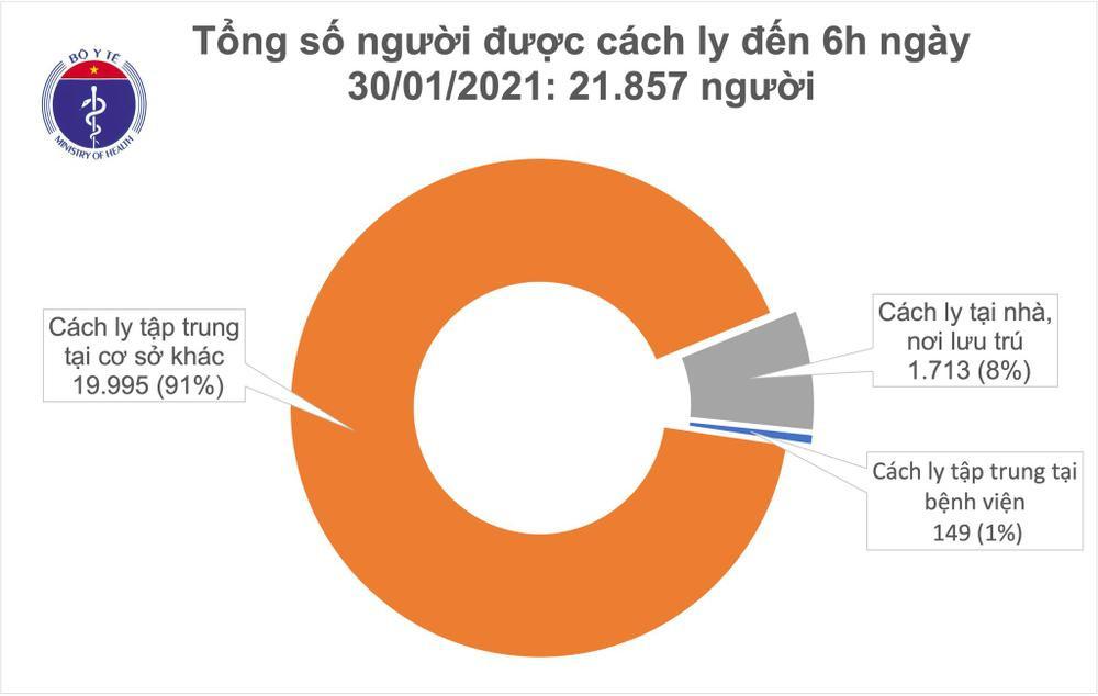 Thêm 34 ca nhiễm COVID trong cộng đồng: Hải Dương 32 ca, Quảng Ninh 2 người Ảnh 3