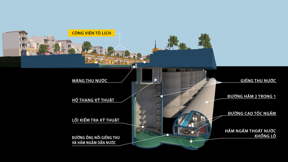 Đề xuất xây dựng hệ thống hầm ngầm khổng lồ chống ngập kết hợp cao tốc ngầm chống ùn tắc dọc sông Tô Lịch Ảnh 4