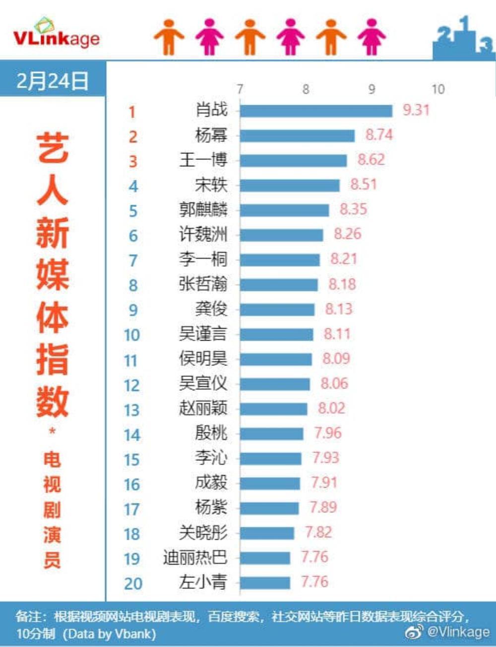 Bạo Phong Nhãn được nhiều quốc gia mua bản quyền phát sóng toàn thế giới, đạt rating khủng sau 2 tập đầu Ảnh 9