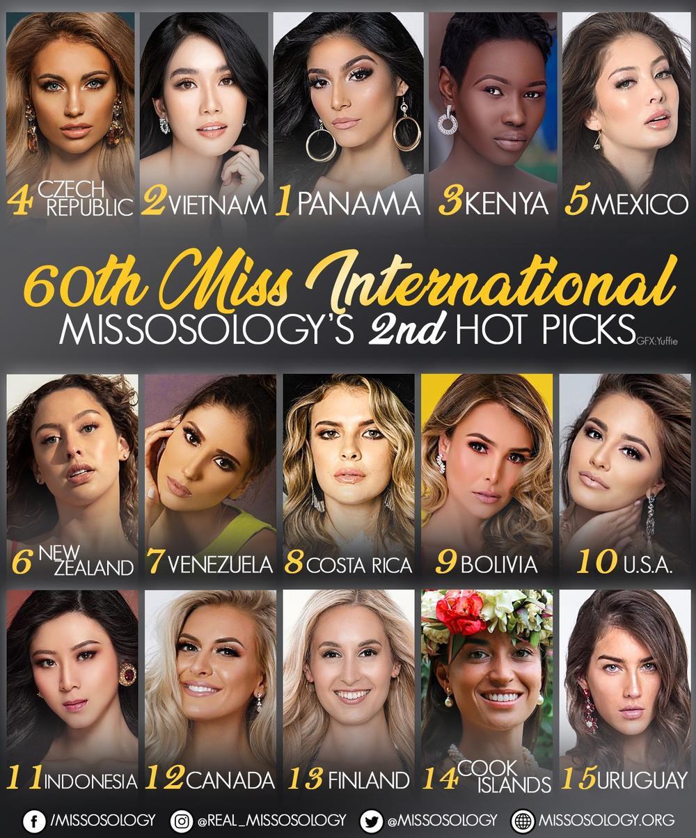 Phương Anh được Missosology dự đoán giành ngôi vị á hậu 1 Hoa hậu Quốc tế 2021 Ảnh 3