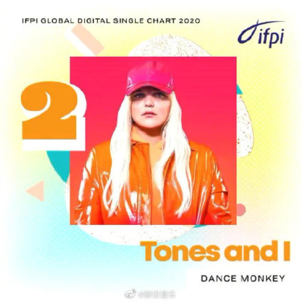 Top 10 đĩa đơn bán chạy nhất toàn cầu 2020: Tiêu Chiến 'vượt mặt' BTS! Ảnh 7