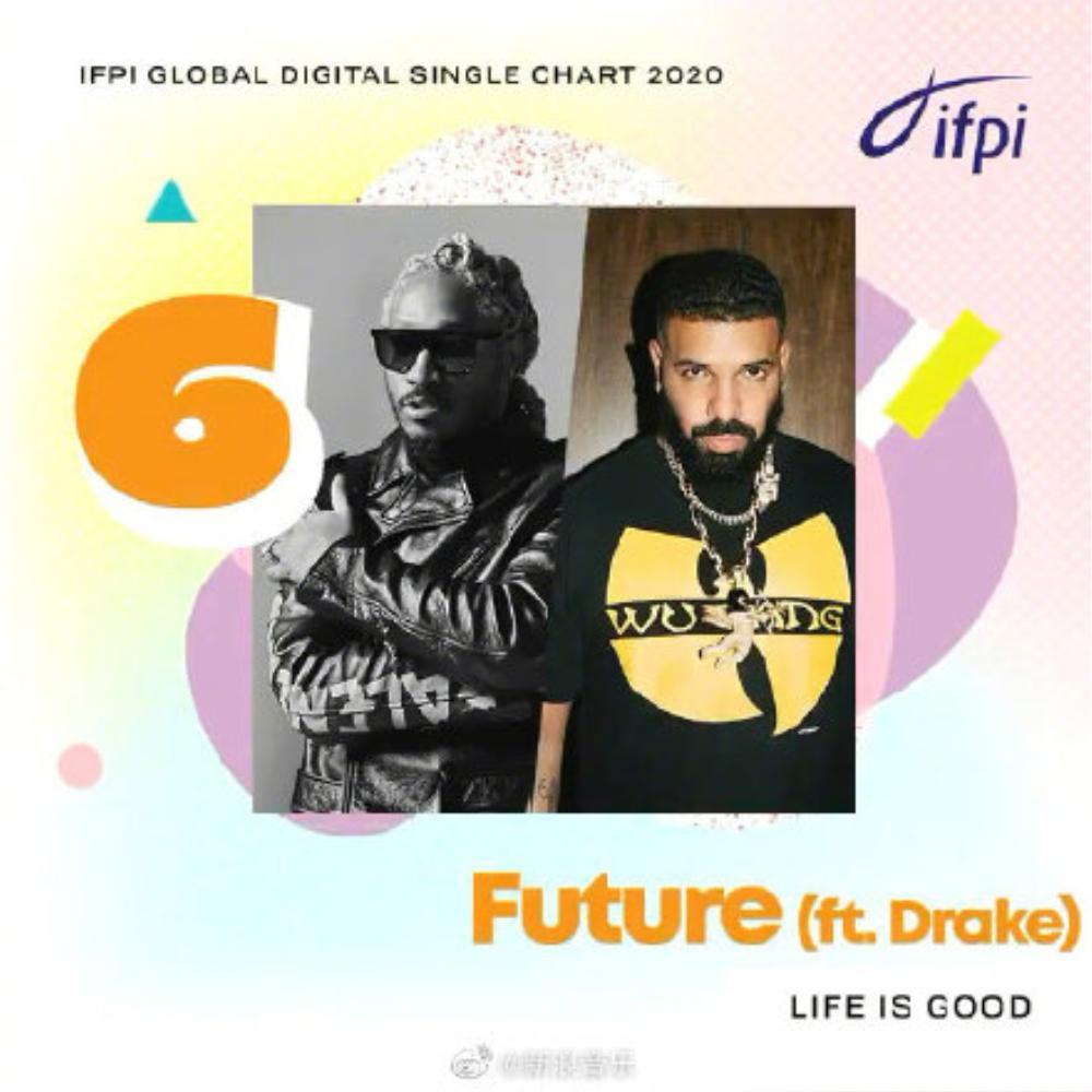 Top 10 đĩa đơn bán chạy nhất toàn cầu 2020: Tiêu Chiến 'vượt mặt' BTS! Ảnh 11