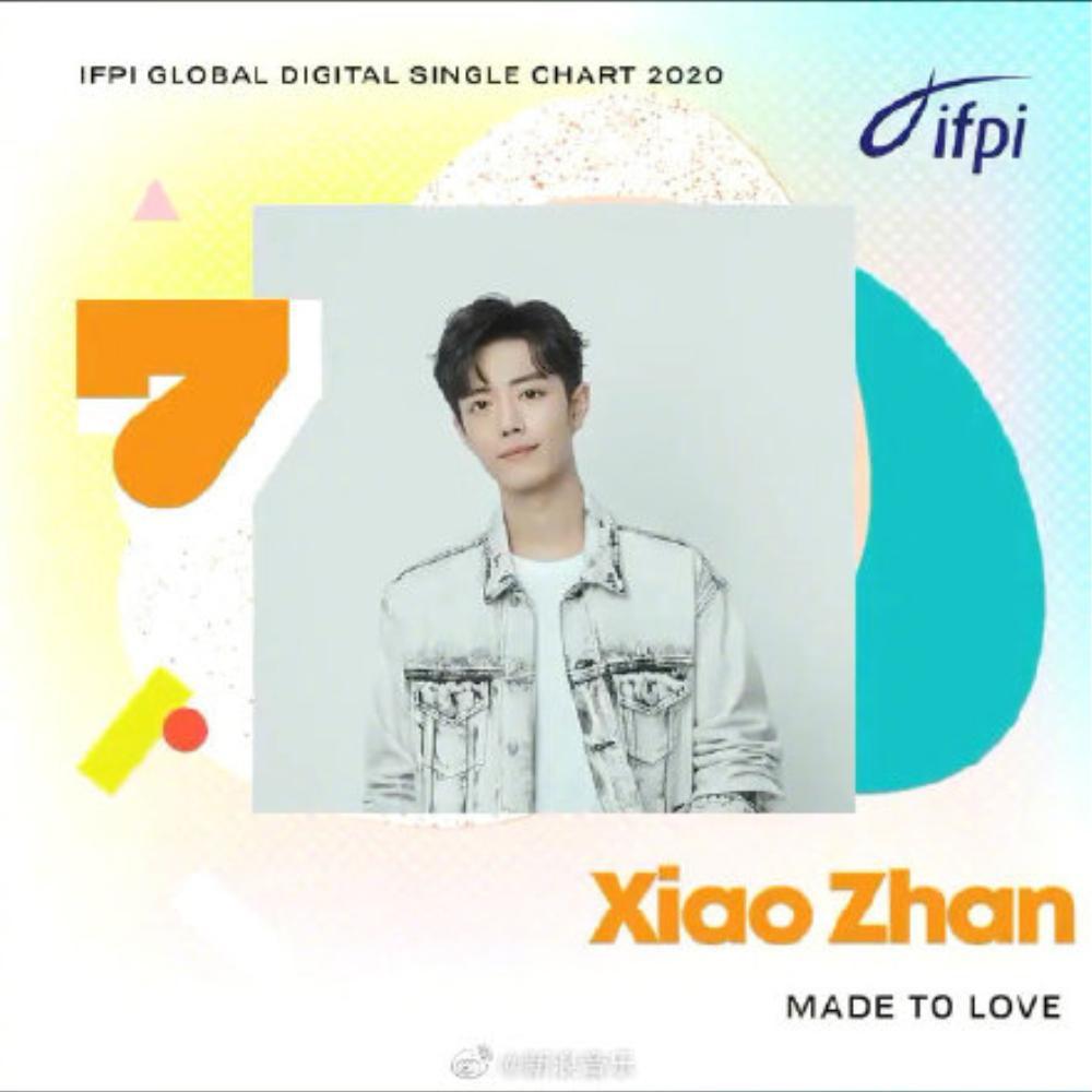 Top 10 đĩa đơn bán chạy nhất toàn cầu 2020: Tiêu Chiến 'vượt mặt' BTS! Ảnh 12