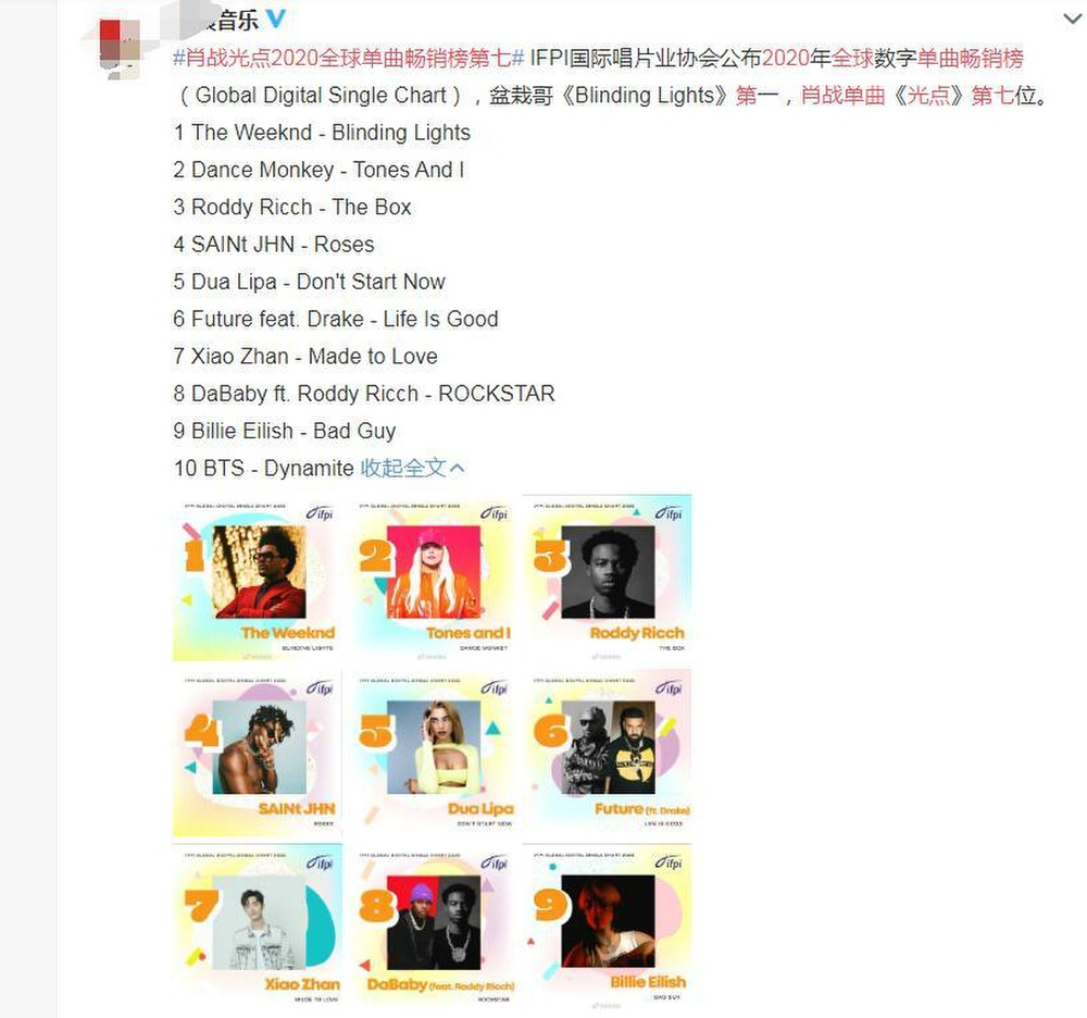 Antifan tức tối, mắng chửi khi Tiêu Chiến lọt TOP 10 đĩa đơn bán chạy nhất toàn cầu 2020 Ảnh 3