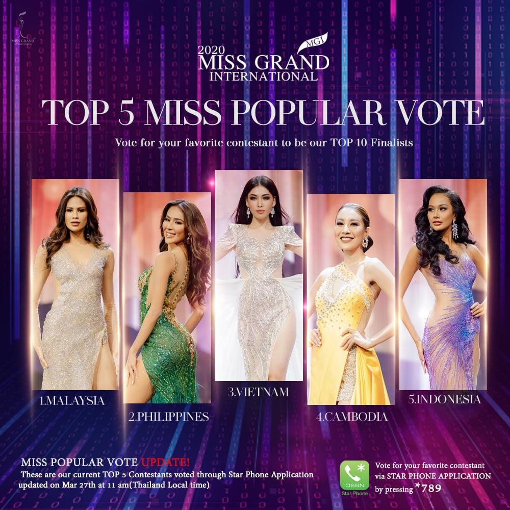 Ngọc Thảo bất ngờ rớt hạng 3 bình chọn ngay phút chót, khả năng mất suất vào thẳng Top 10 Miss Grand Ảnh 1