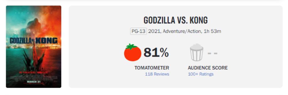 'Godzilla vs. Kong' lên sàn 5 ngày đã bán 1 triệu vé tại Việt Nam: Không hổ là bom tấn khủng Hollywood Ảnh 7