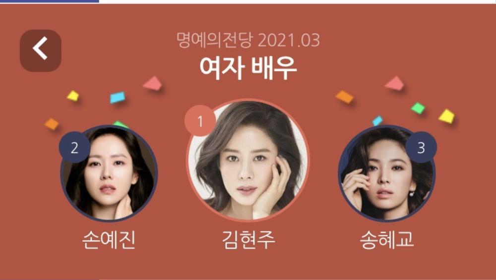 Top 20 nữ diễn viên Hàn hot tháng 3: Song Hye Kyo đối đầu Son Ye Jin! Ảnh 1
