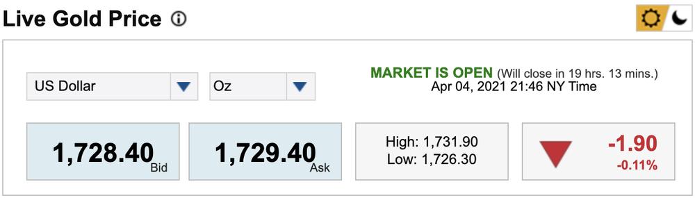 Giá vàng hôm nay 5/4/2021: Giá vàng bất ngờ quay đầu giảm trở lại Ảnh 1