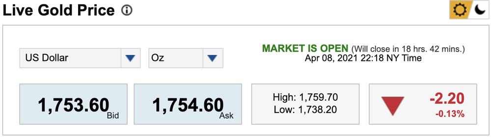 Giá vàng hôm nay 9/4: Giá vàng tăng vọt lên đỉnh 3 tuần, vàng SJC bất ngờ lấy lại đà tăng mạnh Ảnh 1
