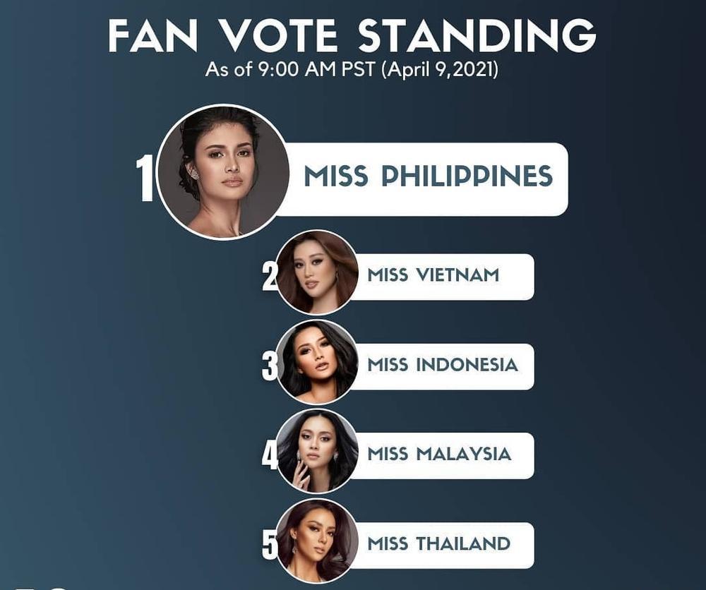 Khánh Vân bị mỹ nhân Philippines bỏ quá xa dù đã vươn lên #2 bình chọn: Nên in-top bằng thực lực? Ảnh 5