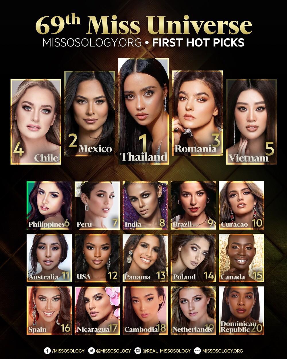 Missosology công bố dự đoán Tân Hoa hậu Hoàn vũ: Mỹ nhân Philippines lọt Top 5, Bolivia sẽ đăng quang? Ảnh 3
