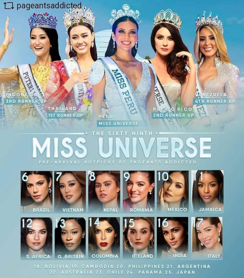 Đại diện Việt Nam vắng mặt trong Top 11 Super của Global Beauties: Fan chờ đợi Khánh Vân bùng nổ Ảnh 8