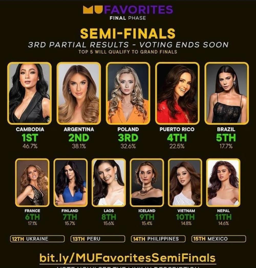 Đại diện Việt Nam vắng mặt trong Top 11 Super của Global Beauties: Fan chờ đợi Khánh Vân bùng nổ Ảnh 9