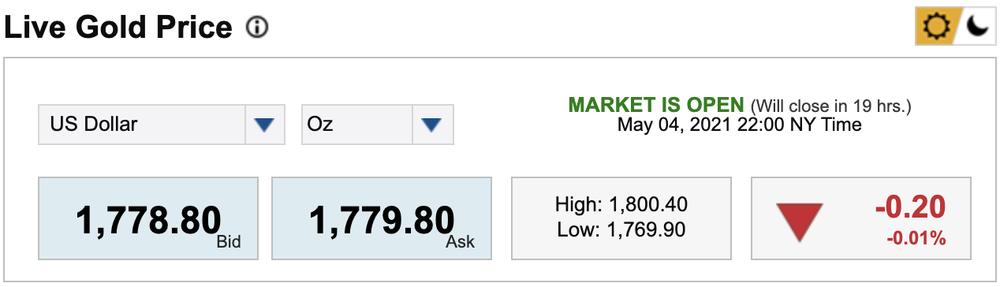 Giá vàng hôm nay 5/5: Vàng lao dốc sau khi chạm mốc 1.800 USD/ounce Ảnh 1