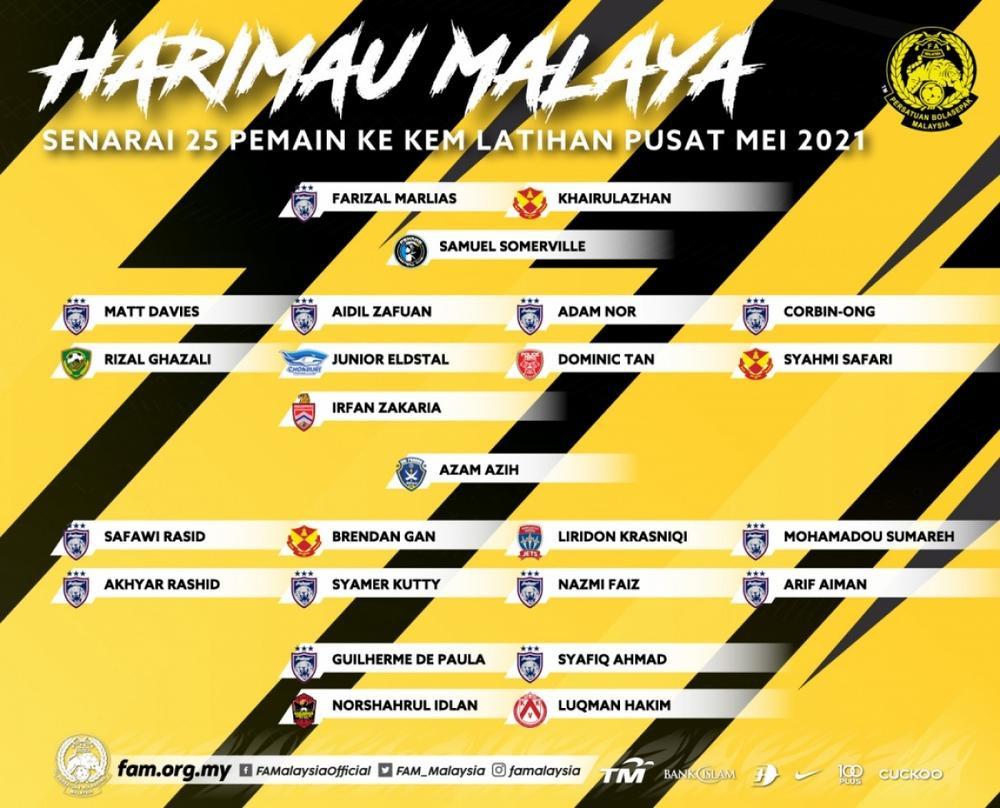 Tuyển Malaysia chốt danh sách đấu Việt Nam ở vòng loại World Cup 2022 Ảnh 1