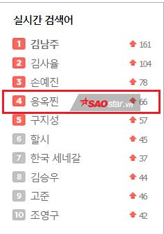 Đứng thứ 4 trong bảng xếp hạng tìm kiếm ở cổng thông tin Nate. Trước cô ấy là Son Ye Jin ở hạng 3 và Kim Nam Joo ở hạng 1.