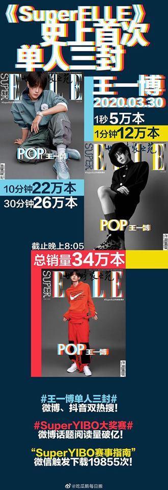 Vương Nhất Bác gây ấn tượng với doanh thu tạp chí, xứng danh lưu lượng hàng đầu ảnh 3