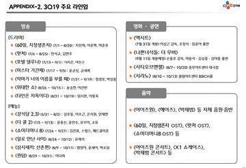 Bản thông tin về kế hoạch comeback của Jay Park, Heize và IZ*ONE bị rò rỉ từ CJ ENM.