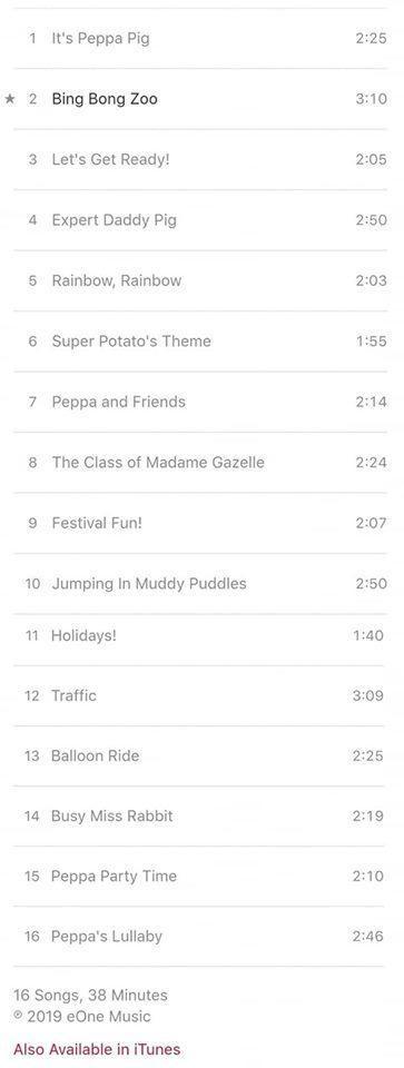 Album đầu tay của nhân vật hoạt hình nổi tiếng sẽ gồm 16 ca khúc.