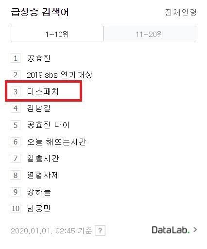 Đứng hạng 3 ở Naver.