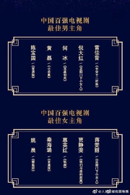 Đề cử Hoa đỉnh 2019: Tiêu Chiến  Vương Nhất Bác  Lý Hiện cạnh tranh giải Diễn viên mới xuất sắc nhất ảnh 2