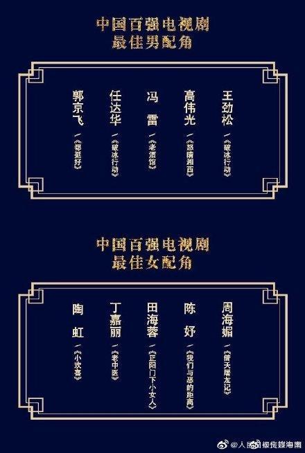 Đề cử Hoa đỉnh 2019: Tiêu Chiến  Vương Nhất Bác  Lý Hiện cạnh tranh giải Diễn viên mới xuất sắc nhất ảnh 3