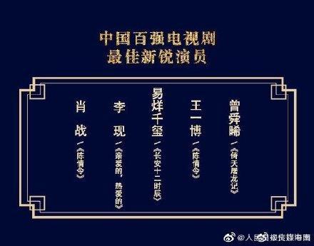 Đề cử Hoa đỉnh 2019: Tiêu Chiến  Vương Nhất Bác  Lý Hiện cạnh tranh giải Diễn viên mới xuất sắc nhất ảnh 5