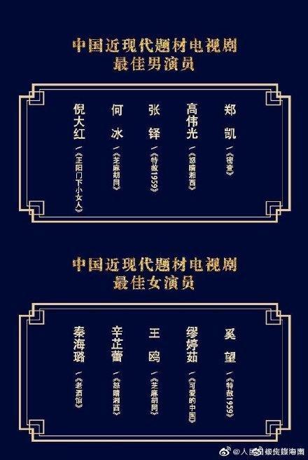 Đề cử Hoa đỉnh 2019: Tiêu Chiến  Vương Nhất Bác  Lý Hiện cạnh tranh giải Diễn viên mới xuất sắc nhất ảnh 1