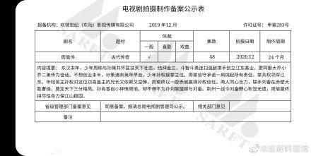 Tiêu Chiến và Trần Hiểu sẽ hợp tác trong phim mới Chu Du truyện, Cảnh Điềm vào vai nữ chính? ảnh 0