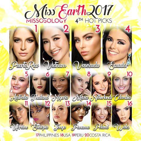 Theo bảng xếp hạng mới nhất của chuyên trang sắc đẹp Missosology, người đẹp gốc Huế tạm thời xếp ở vị trí thứ 2 sau đại diện đến từ Puerto Rico.