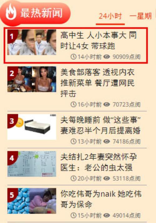 Tờ Chinapress đưa tin về vụ việc nam sinh lớp 10 làm 4 bạn gái mang thai.