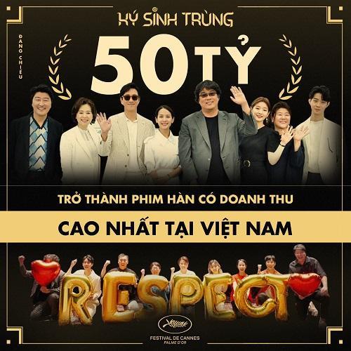 Xô đổ mọi kỷ lục, 'Ký sinh trùng' chính thức trở thành phim Hàn có doanh thu cao nhất tại Việt Nam.