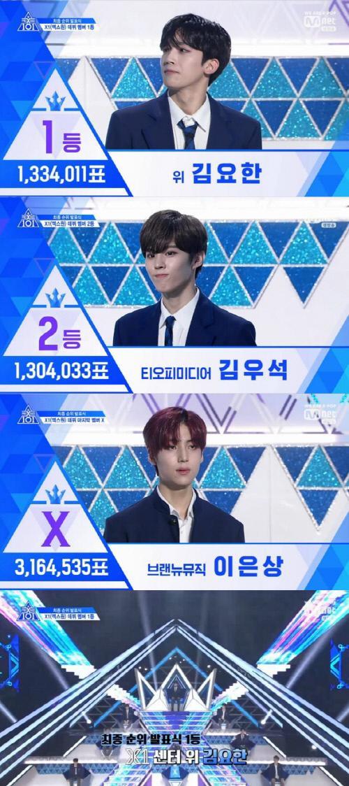 Thao túng kết quả Produce X 101: Truyền thông yêu cầu công khai phiếu bầu và đây là phản ứng của Mnet ảnh 0