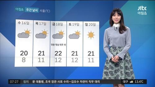 Phát thanh viên Kim Min Ah đài JTBC bị cách ly vì nghi nhiễm COVID-19 ảnh 4