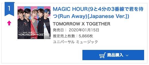 Album debut tại Nhật của TXT đạt No.1BXH đĩa đơn của Oricon.