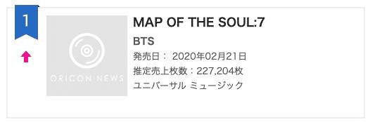 BTS dẫn đầu BXH đĩa đơn Oricon với doanh thu khủng.