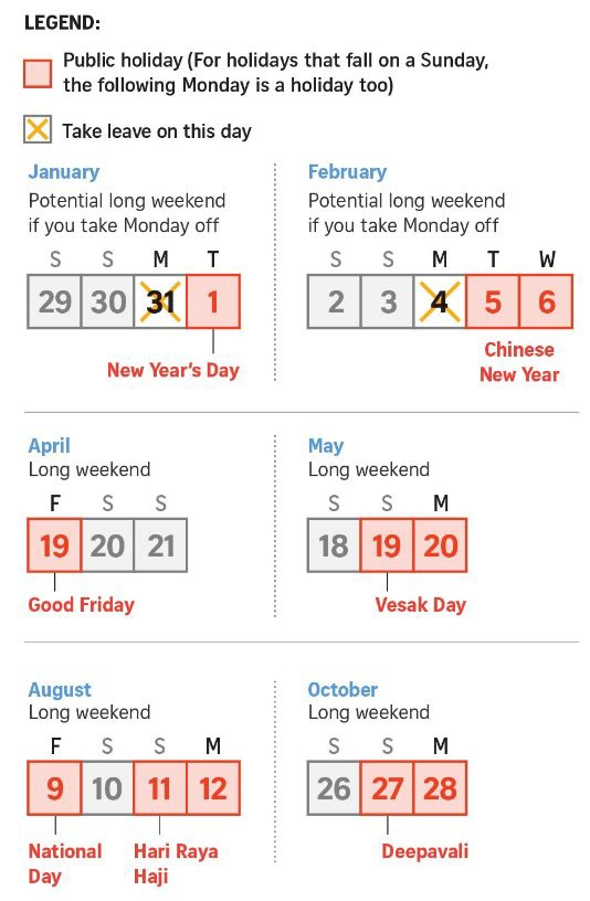 """Báo Singapore """"bày kế"""" để người dân kéo dài các kỳ nghỉ trong năm. Theo kế hoạch này người dân nên nghỉ phép vào các này ở giữa ngày nghỉ và ngày cuối tuần."""