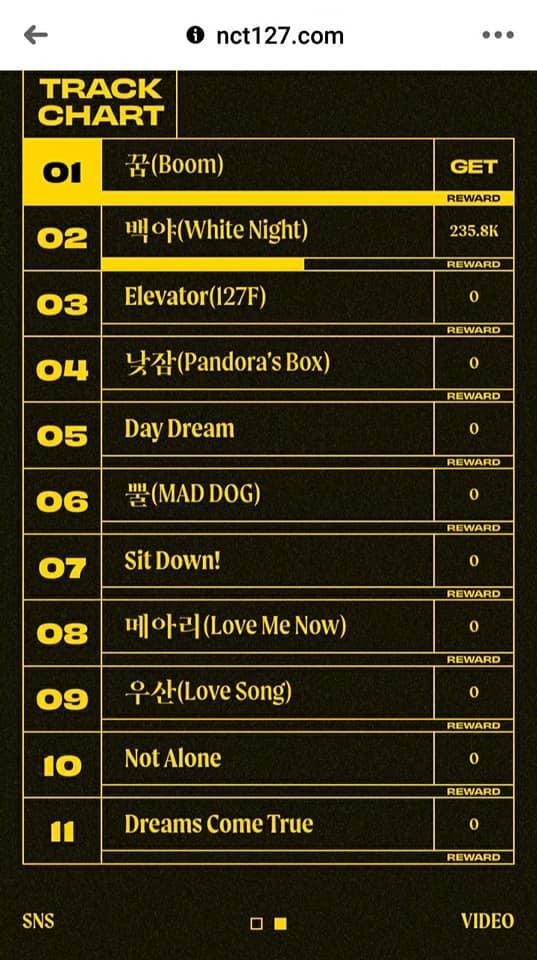 NCT 127 sẽ tung liên tiếp 11 track video cho 11 ca khúc b-side
