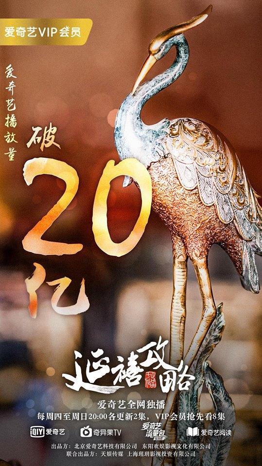 Thành tích của Diên Hi công lược: Hơn 13 tỷ lượt xem ở Trung Quốc khi kết thúc, dẫn đầu rating cao nhất TVB, đứng đầu tìm kiếm Google toàn cầu 2018 ảnh 3