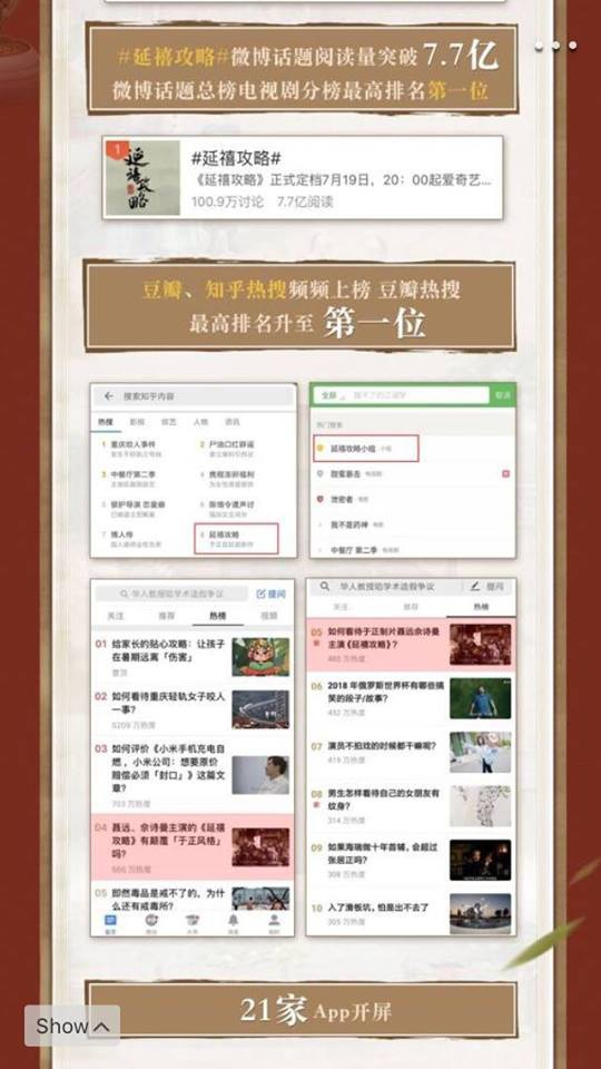 Thành tích của Diên Hi công lược: Hơn 13 tỷ lượt xem ở Trung Quốc khi kết thúc, dẫn đầu rating cao nhất TVB, đứng đầu tìm kiếm Google toàn cầu 2018 ảnh 5