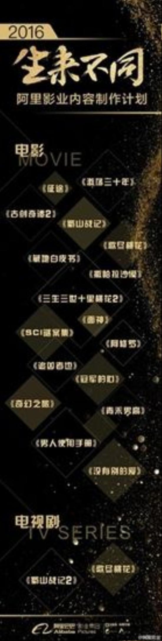 Cùng nằm trong danh sách những bộ phim mới của Alibaba còn có những tác phẩm nổi bật khác như Tam sinh tam thế – Thập lý đào hoa 2, Cổ kiếm kỳ đàm 2, Ca tẫn đào hoa, Thục sơn chiến kỷ 2…