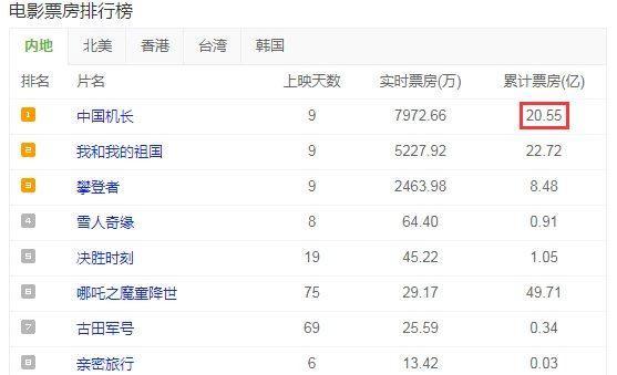 Bị Huỳnh Hiểu Minh chèn ép, Angelababy bị gạch bỏ trong danh sách diễn viên của Cơ trưởng Trung Quốc ảnh 2
