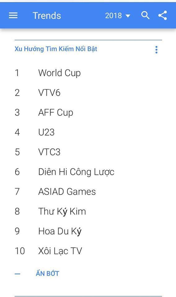 Thành tích của Diên Hi công lược: Hơn 13 tỷ lượt xem ở Trung Quốc khi kết thúc, dẫn đầu rating cao nhất TVB, đứng đầu tìm kiếm Google toàn cầu 2018 ảnh 15