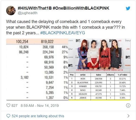 Thông tin về việc nhóm bị hoãn kế hoạch comeback.