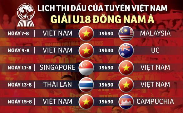 Lịch thi đấu của U18 Việt Nam. Ảnh: Báo Tuổi Trẻ