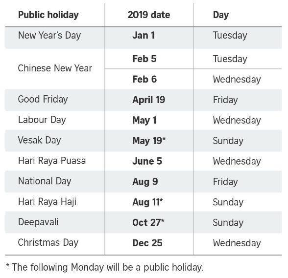 Các ngày nghỉ quốc gia ở Singapore năm 2019. (Ảnh: Straits Times)