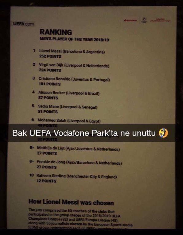 Tờ giấy được cho là kết quả bầu chọn giải cầu thủ hay nhất mùa của UEFA.